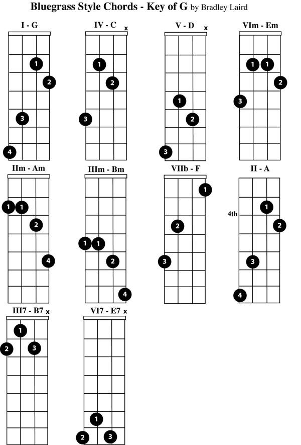 2 note mandolin chords