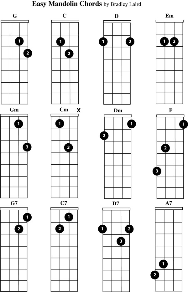 Mandolin tabs for beginners